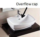 diagam of overflow system