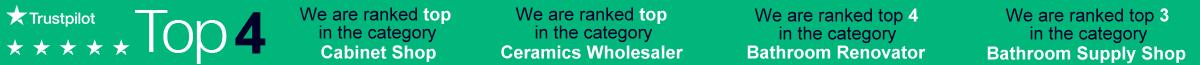 Click Basin TrustPilot Reviews